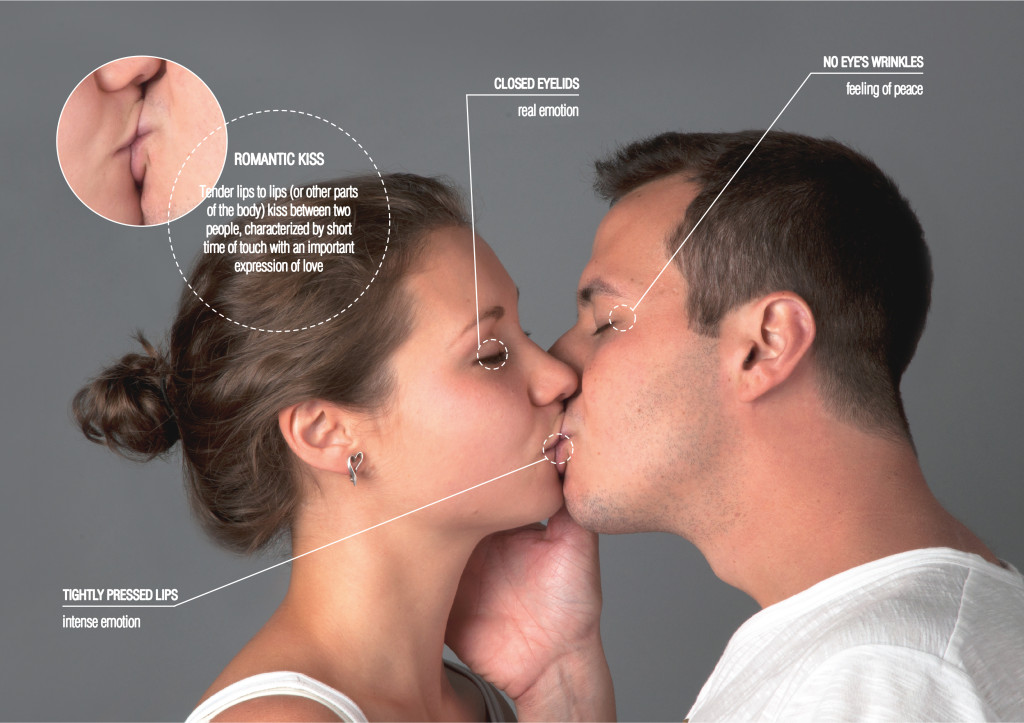 Romantic Kissing And Touching